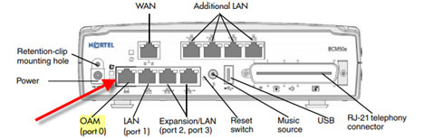 How to Connect to the Nortel/Avaya BCM50