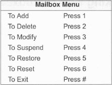 Comdial DX-80 Supervisors mailbox 70 options.